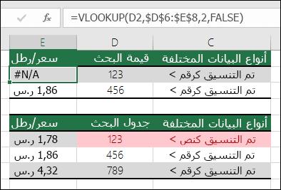 أنواع قيم غير صحيحة.  مثال يوضح صيغة VLOOKUP تعرض خطأ #N/A لأن عنصر البحث بالتنسيق الرقمي بينما جدول البحث بالتنسيق النصي.