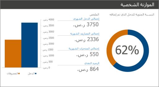 قالب Excel جديد للموازنة الشخصية بألوان عالية التباين (البرتقالي والأزرق الداكن على خلفية بيضاء).