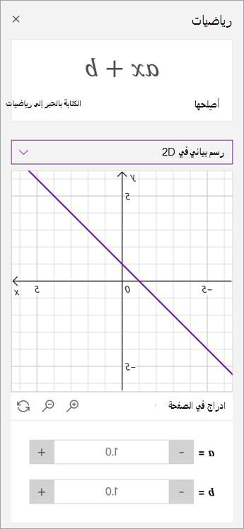 التعامل مع معلمات a و b علي رسم بياني.