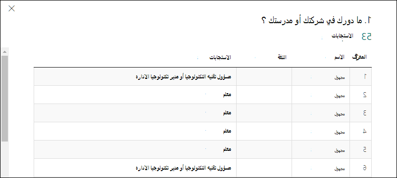 MS_Forms_FormResults_Details-عام