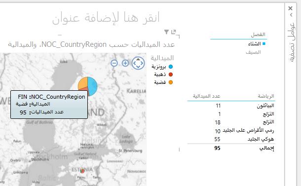 تتميز مقسمات طرق العرض والجداول والخرائط بالتفاعلية في Power View
