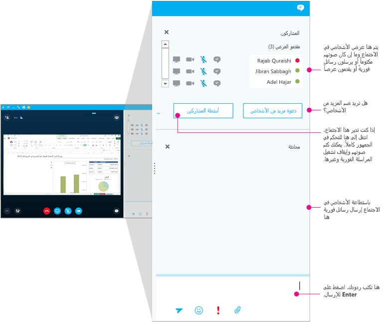 نافذة اجتماعات Skype for Business وجزء المراسلة الفورية، كرسم تخطيطي