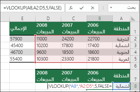 مثال لصيغة VLOOKUP ذات نطاق غير صحيح.  الصيغة هي =(VLOOKU(A8,A2:D5,5,FALSE.  لا يوجد عمود خامس في نطاق VLOOKUP، لذا 5 تؤدي إلى خطأ !REF#.