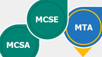 شهادات Microsoft Learning: MTA، MCSE، MCSA