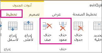 """صورة الأمرين """"حذف الجدول"""" و""""حذف الصف"""" في """"تخطيط"""" ضمن """"أدوات الجدول"""" على الشريط"""