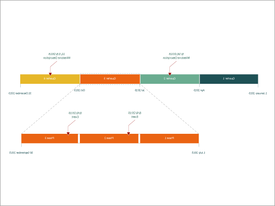 قالب رسم تخطيطي لمخطط زمني كتلة موسع