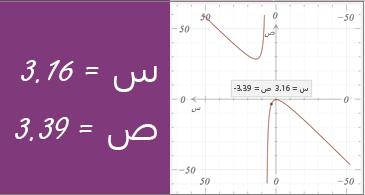 """رسم بياني يوضح إحداثيات """"س"""" و""""ص"""""""