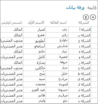 بيانات جدول معروضة في طريقة عرض ورقة البيانات