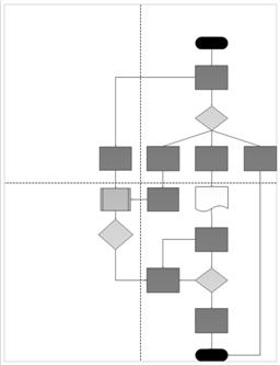 في معاينة قبل الطباعة، تفصل الخطوط المنقطة بين الصفحات المختلفة.
