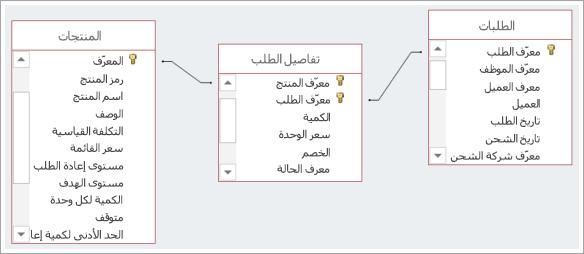 لقطه شاشه ل# الاتصالات بين ثلاثه جداول قاعده البيانات