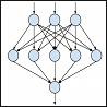 تطبيق توليف نموذج تحديد المرتبة