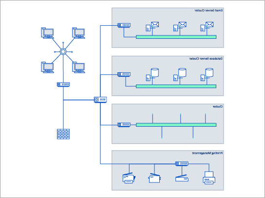 قالب رسم تخطيطي تفصيلي للشبكة لرسم تخطيطي لشبكة نجمة.