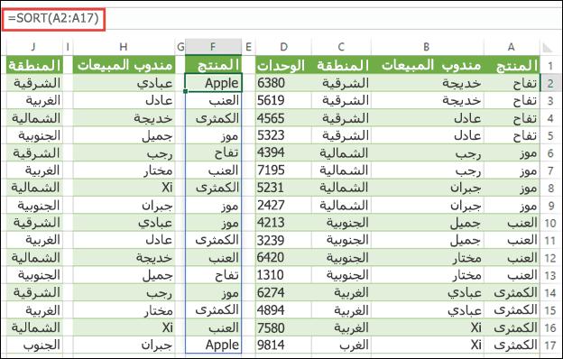 استخدم الداله الفرز ل# فرز نطاقات من البيانات. هنا اننا نستخدم =SORT(A2:A17) ل# فرز المنطقه، ثم نسخها الي خلايا H2 و J2 ل# فرز اسم مندوب المبيعات، و# المنتج.