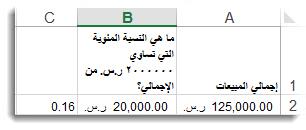 125000 ر.س. في الخلية A2، و20000 ر.س. في الخلية B2، و0.16 في الخلية C3