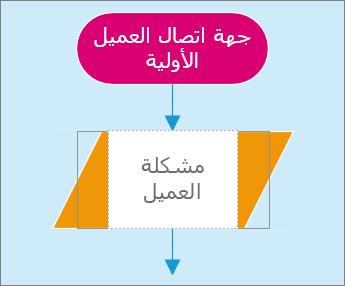لقطة شاشة لشكلين في صفحة رسم تخطيطي. شكل واحد نشط لإدخال نص.
