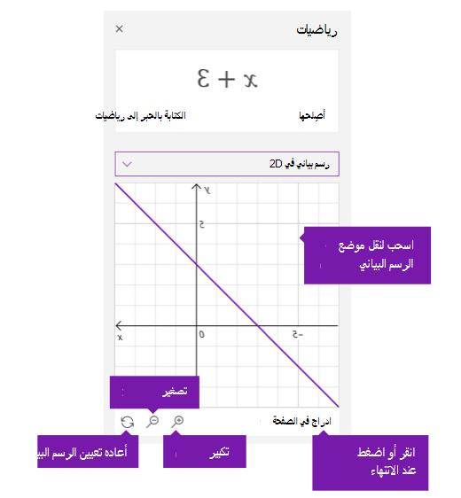 خيارات الرسم البياني في جزء مساعد الرياضيات