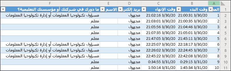 يعرض مصنف Excel نتائج الاستطلاع