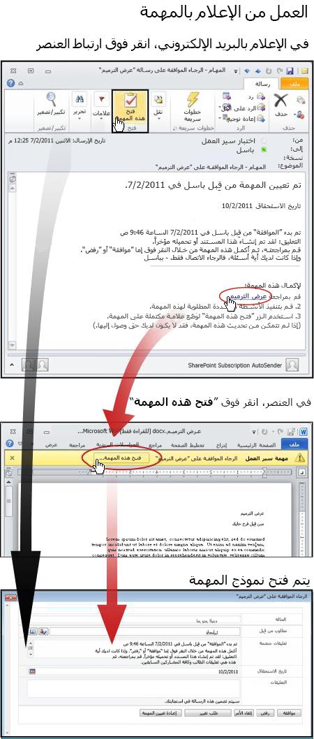 الوصول إلى عنصر ونموذج مهمة من رسالة إعلام بالبريد الإلكتروني