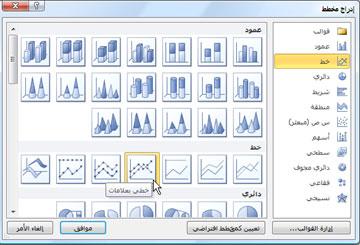 """يمكنك الاختيار من بين أنواع متعدّدة من الرسومات البيانية المختلفة في مربع الحوار """"إدراج مخطط"""""""