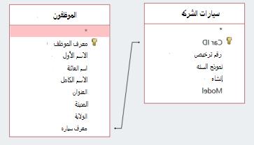 شاشه المتكرره يعرض بين جدولين مشاركه معرف