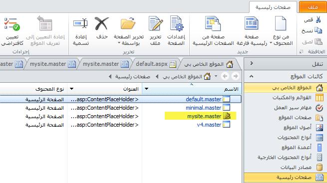 قائمة صفحات SharePoint 2010 الرئيسية.