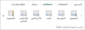 معرض إجماليات التحليل السريع