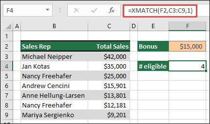 مثال على استخدام XMATCH للبحث عن عدد القيم فوق حد معين عن طريق البحث عن تطابق دقيق أو العنصر الأكبر التالي