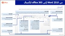 صورة مصغرة لدليل التبديل من Word 2010 إلى Office 365