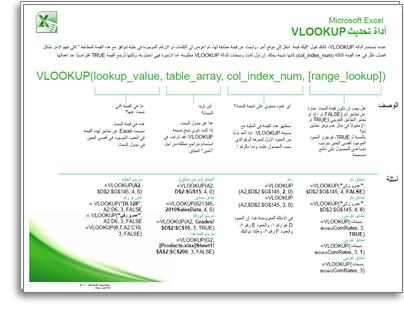 صورة مصغرة لبطاقة أداة تحديث QRC