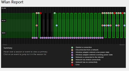 عرض أحداث وأخطاء الشبكة اللاسلكية في تقرير الشبكة اللاسلكية