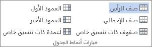 """لقطة شاشة لمجموعة """"خيارات أنماط الجدول"""" في علامة التبويب """"تصميم أدوات الجدول"""" مع تحديد الخيار """"صف الرأس""""."""