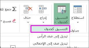 الزر الخاص بتنسيق البيانات كجدول