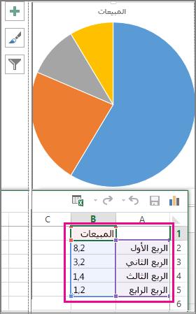 مخطط دائري مع بيانات نموذجية في جدول بيانات