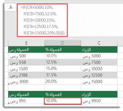 الصيغة في الخلية D9 هي غير مرتبة كما يلي =IF(C9>5000,10%,IF(C9>7500,12.5%,IF(C9>10000,15%,IF(C9>12500,17.5%,IF(C9>15000,20%,0)))))