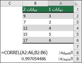 استخدم الدالة CORREL لإرجاع معامل الارتباط لمجوعتين من البيانات في العمود A & B مع =CORREL(A1:A6,B2:B6). النتيجة هي 0,997054486.