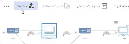 الزر «مشاركة» في Visio Online