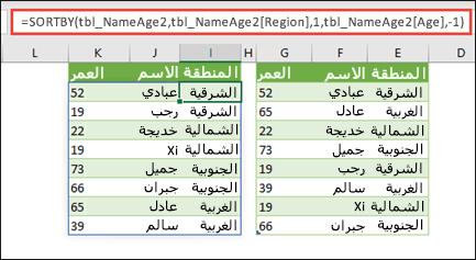 قم بفرز جدول، حسب المنطقة بترتيب تصاعدي، ثم حسب عمر كل شخص، بترتيب تنازلي.