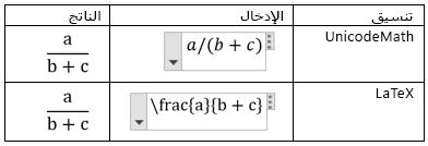 انشاء الكسور في Linear_C3_201766125917