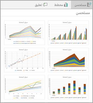 تصاميم المخططات المستحسنه ل# البيانات