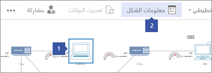 """يشير 1 إلى شكل كمبيوتر، يشير 2 إلى الزر """"معلومات الشكل"""""""