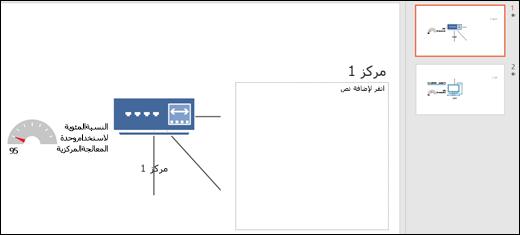 لقطة شاشة لشريحة PowerPoint بعنوان ورسم شريحة.