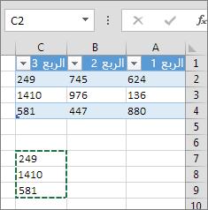 يؤدي لصق بيانات عمود إلى توسيع الجدول وإضافة عنوان