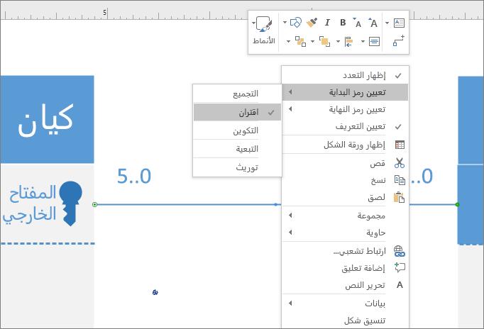 تعيين رموز منهج علاقات UML علي كل من اطراف خط العلاقه.