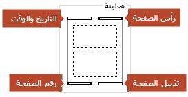 تعرض صورة المعاينة العناصر التي ستظهر على صفحات الملاحظات المطبوعة.
