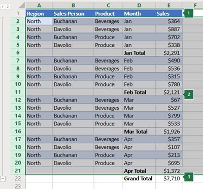 المخطط التفصيلي للصفوف في Excel Online