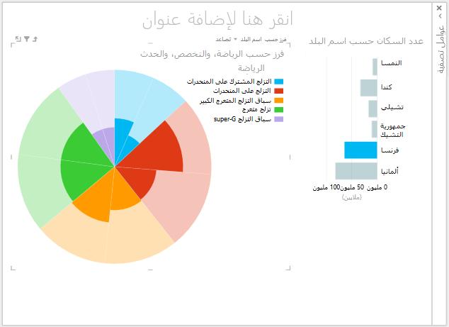 استخدام مرئيات Power View متعددة للحصول على تقارير تفاعلية رائعة