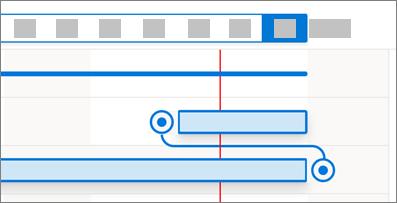 """لقطة شاشة صغيرة عامة لطريقة عرض """"الخط الزمني"""" في Project للويب"""