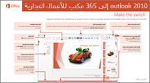 صورة مصغرة لدليل التبديل من PowerPoint 2007 إلى Office 365