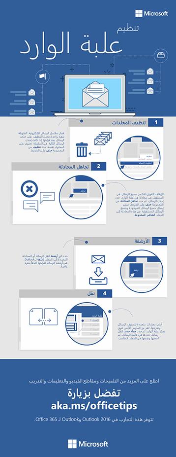 المخطط البياني للمعلومات لعلبة الوارد المنظمة في Outlook
