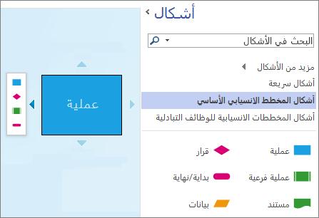 لقطة شاشة لجزء الأشكال وصفحة رسم تخطيطي تعرض شكلاً وأسهم الاتصال التلقائي وشريط أدوات مصغر.